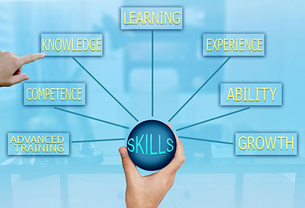 Management-skills-Mirakul