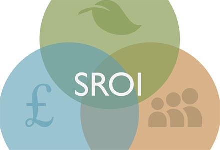 SROI-trening