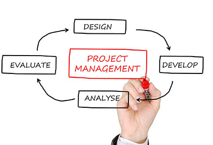 ForumZagreb-Mirakul-project-management